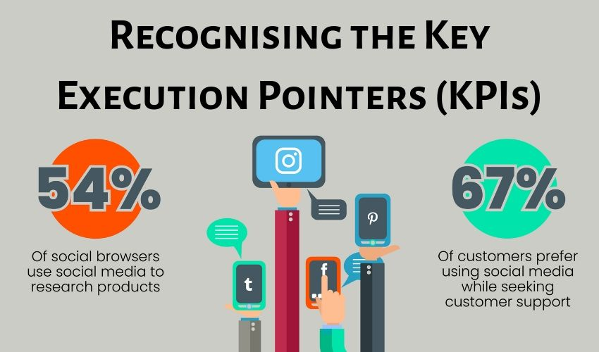 recognising-the-key-execution-pointers-(KPIs)
